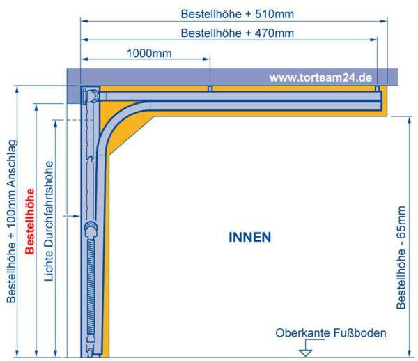 h rmann sonderangebote h rmann sectionaltor isoliert incl torantrieb 2500 mm x 2125 mm. Black Bedroom Furniture Sets. Home Design Ideas